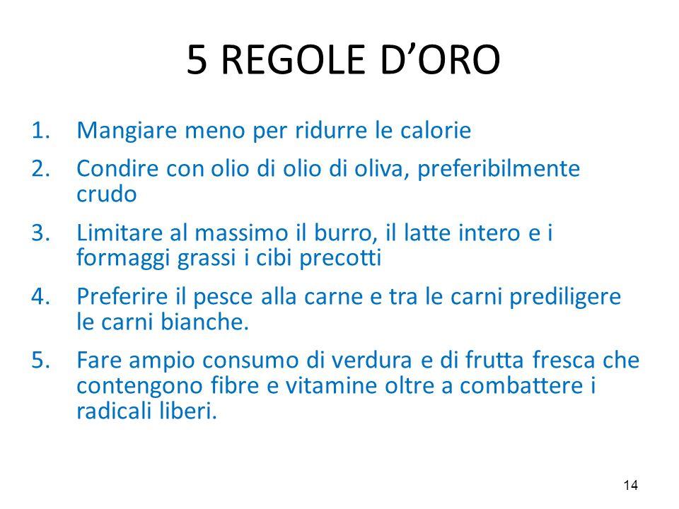 5 REGOLE D'ORO Mangiare meno per ridurre le calorie