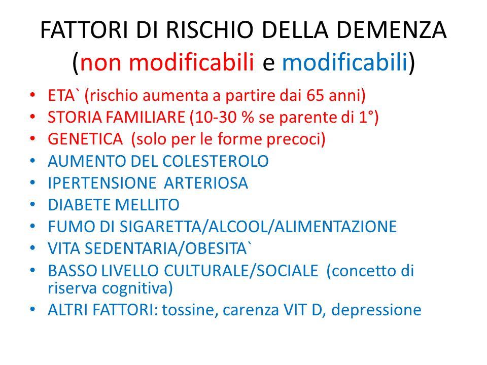FATTORI DI RISCHIO DELLA DEMENZA (non modificabili e modificabili)