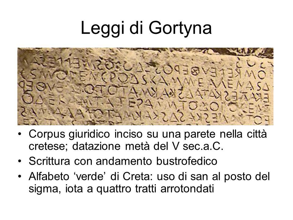 Leggi di Gortyna Corpus giuridico inciso su una parete nella città cretese; datazione metà del V sec.a.C.