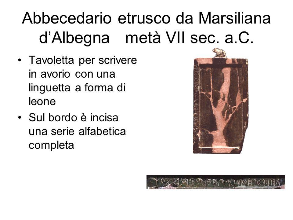 Abbecedario etrusco da Marsiliana d'Albegna metà VII sec. a.C.