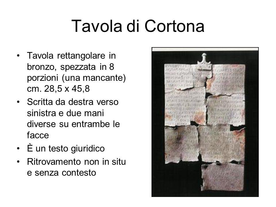 Tavola di Cortona Tavola rettangolare in bronzo, spezzata in 8 porzioni (una mancante) cm. 28,5 x 45,8.