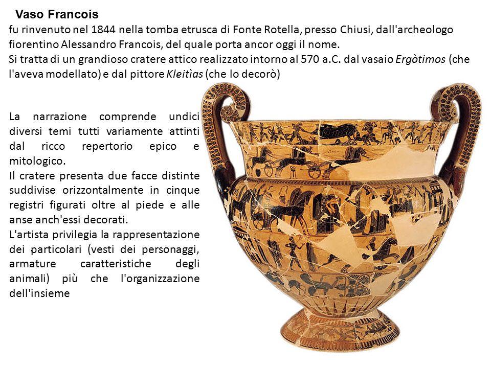 Si conoscono i nomi dalle fonti storiche come polignoto for Vaso attico