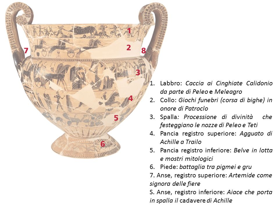 Labbro: Caccia ai Cinghiate Calidonio da parte di Peleo e Meleagro
