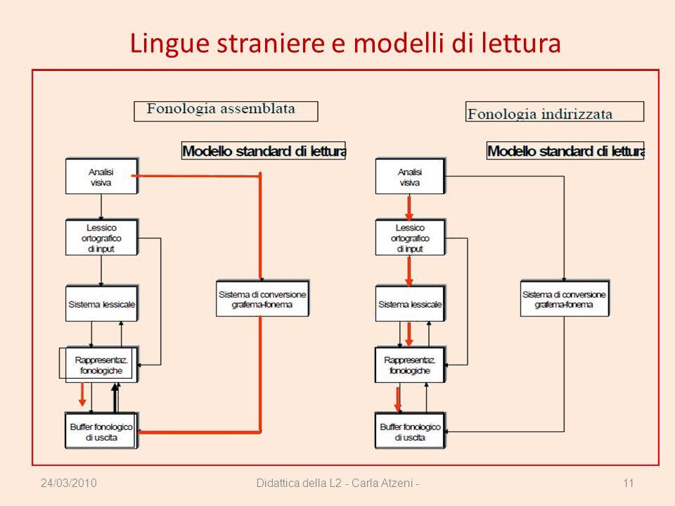 Lingue straniere e modelli di lettura
