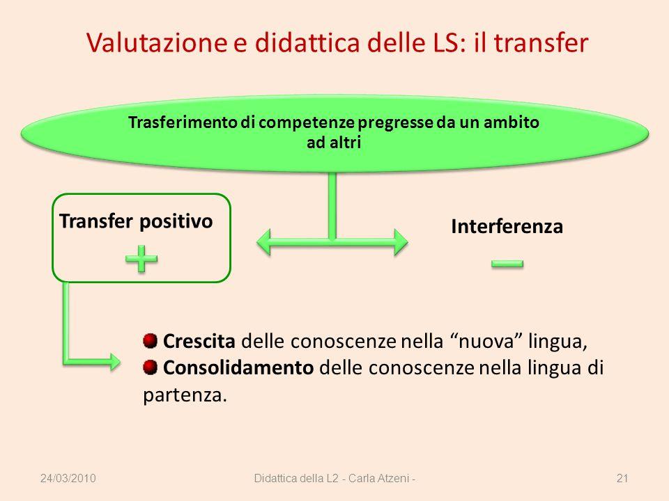 Valutazione e didattica delle LS: il transfer