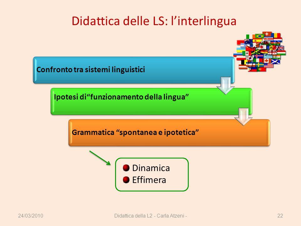 Didattica delle LS: l'interlingua