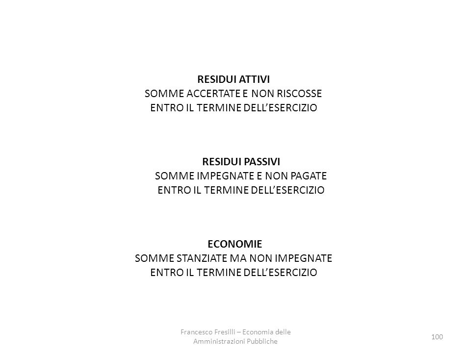 SOMME ACCERTATE E NON RISCOSSE ENTRO IL TERMINE DELL'ESERCIZIO