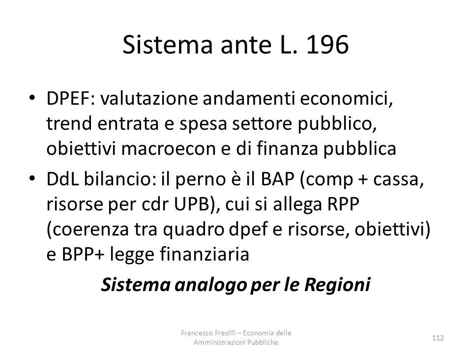 Sistema analogo per le Regioni