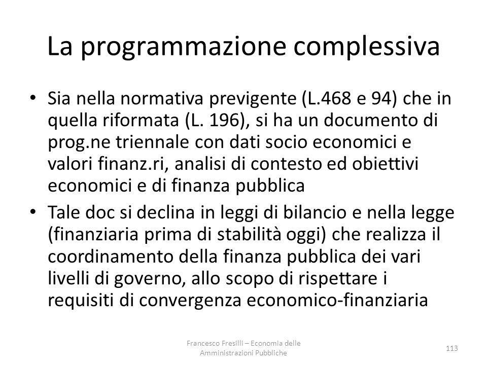 La programmazione complessiva