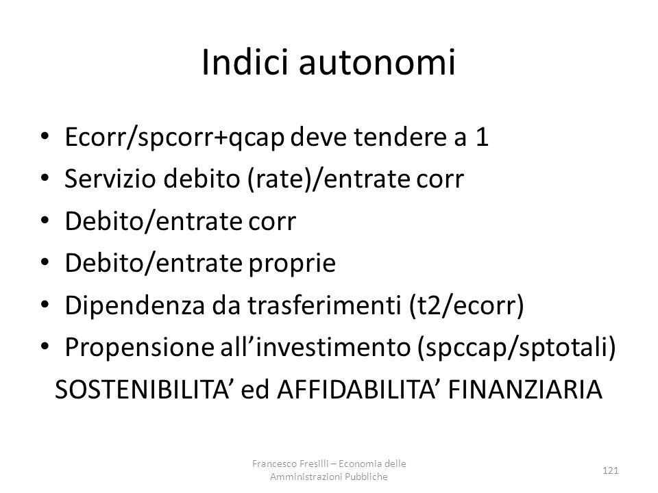 Indici autonomi Ecorr/spcorr+qcap deve tendere a 1