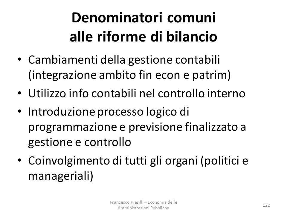 Denominatori comuni alle riforme di bilancio