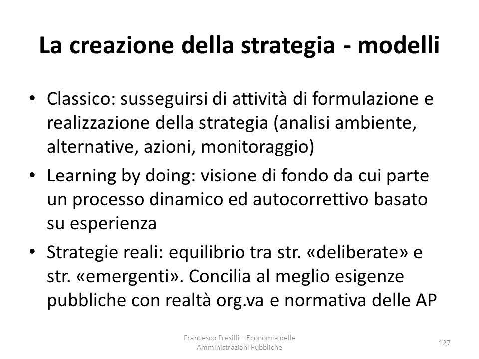 La creazione della strategia - modelli