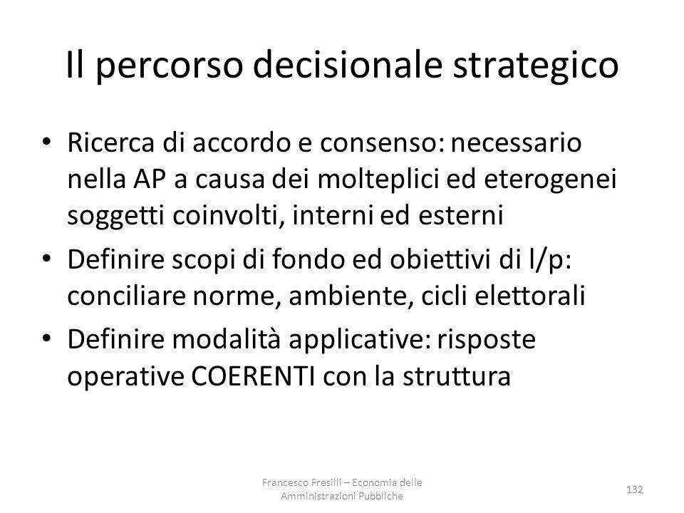 Il percorso decisionale strategico
