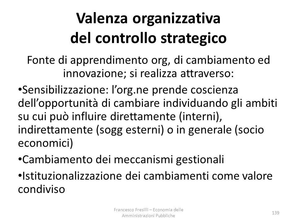 Valenza organizzativa del controllo strategico