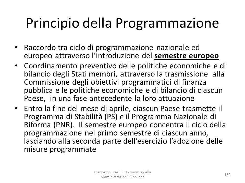 Principio della Programmazione