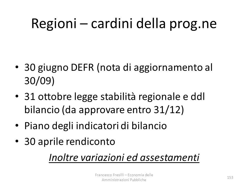 Regioni – cardini della prog.ne