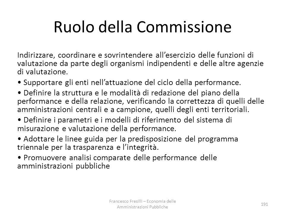 Ruolo della Commissione