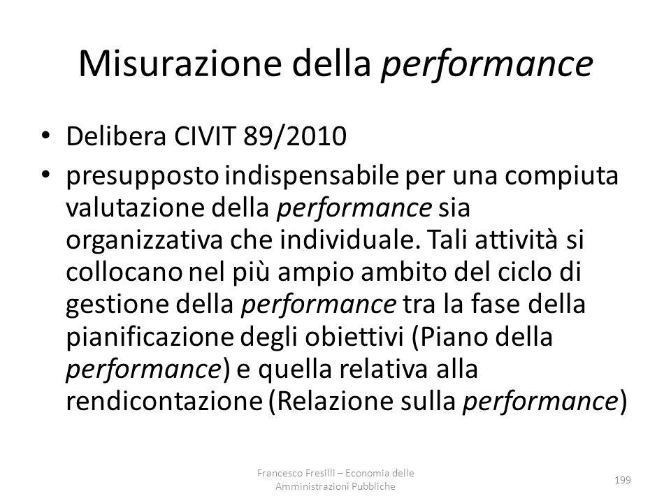 Misurazione della performance