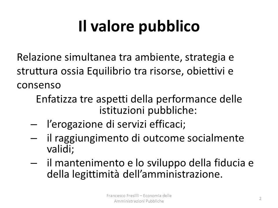 Il valore pubblico Relazione simultanea tra ambiente, strategia e struttura ossia Equilibrio tra risorse, obiettivi e consenso.