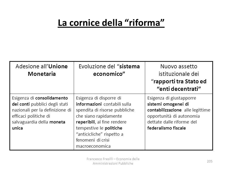 La cornice della riforma