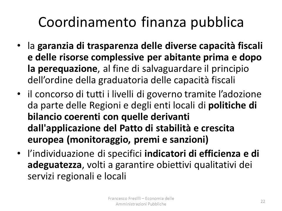 Coordinamento finanza pubblica