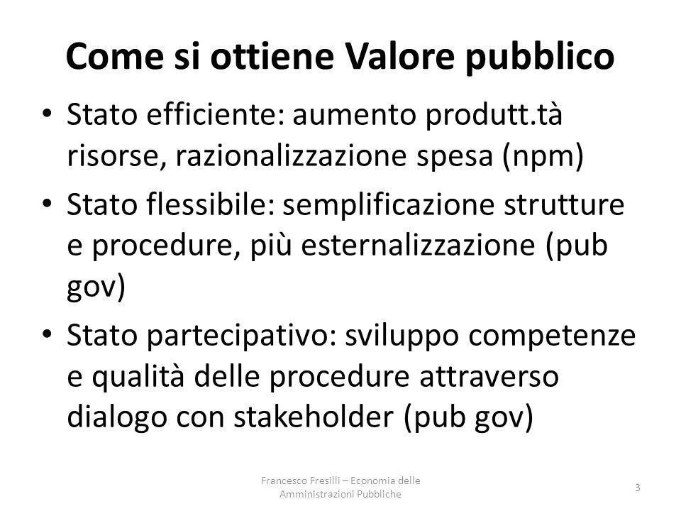 Come si ottiene Valore pubblico