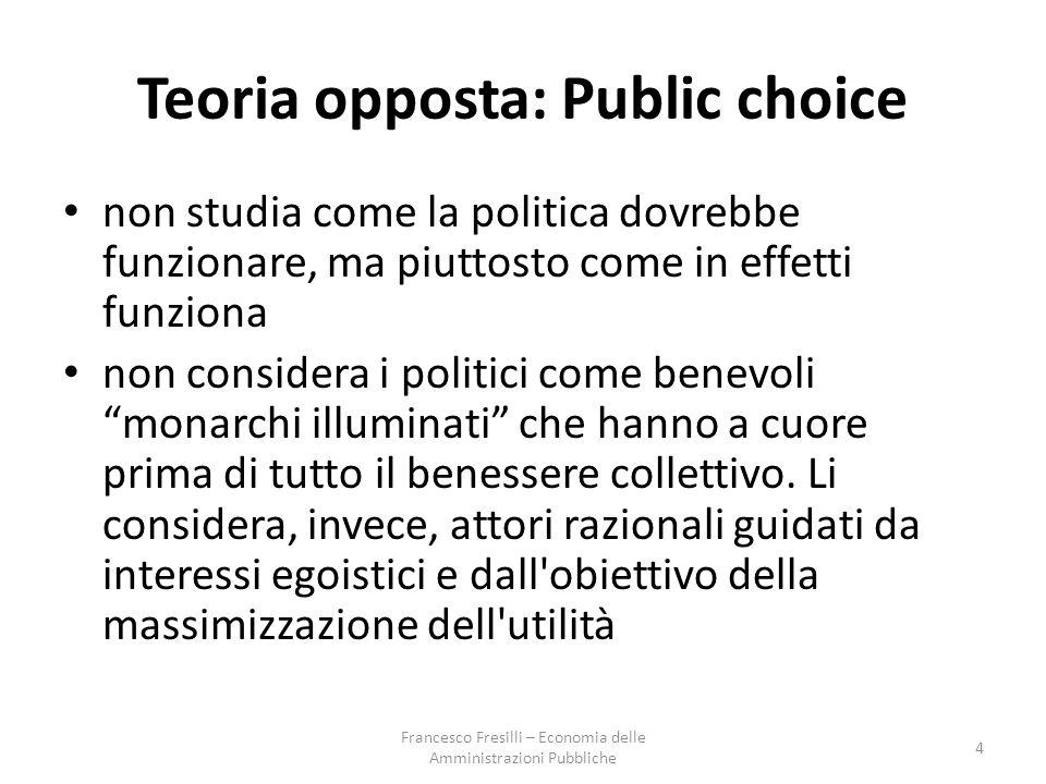 Teoria opposta: Public choice