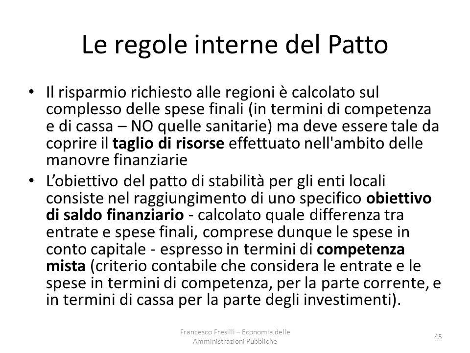Le regole interne del Patto