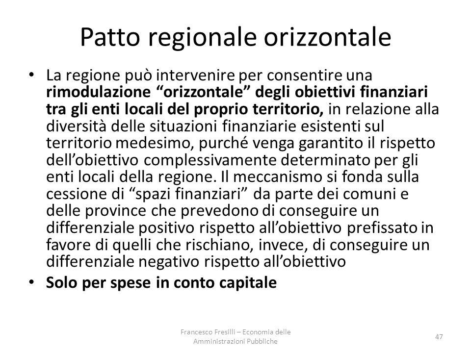 Patto regionale orizzontale