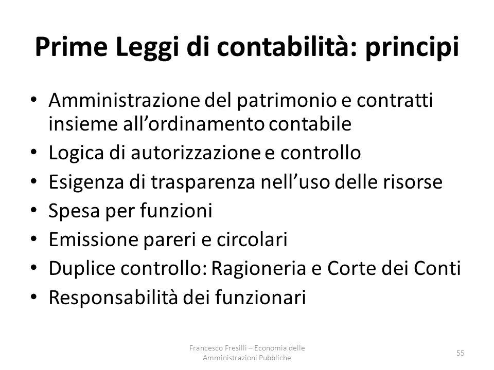 Prime Leggi di contabilità: principi
