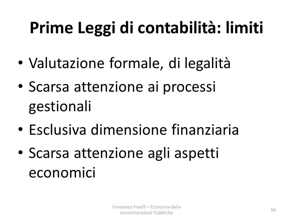 Prime Leggi di contabilità: limiti