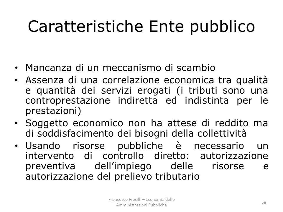 Caratteristiche Ente pubblico