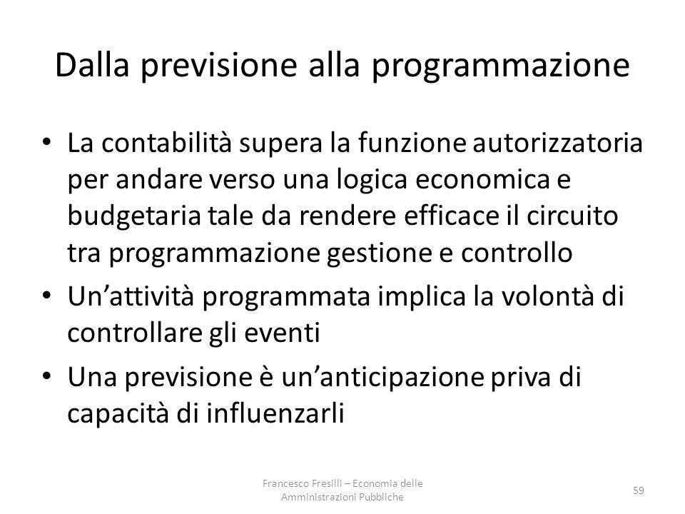 Dalla previsione alla programmazione