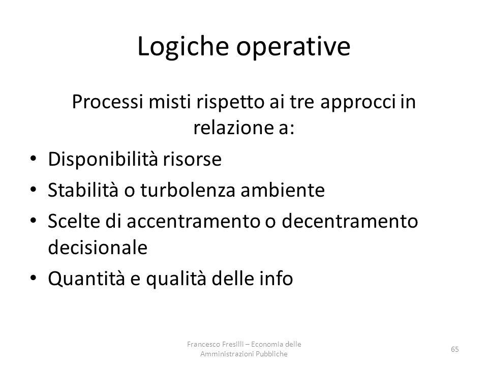 Logiche operative Processi misti rispetto ai tre approcci in relazione a: Disponibilità risorse. Stabilità o turbolenza ambiente.