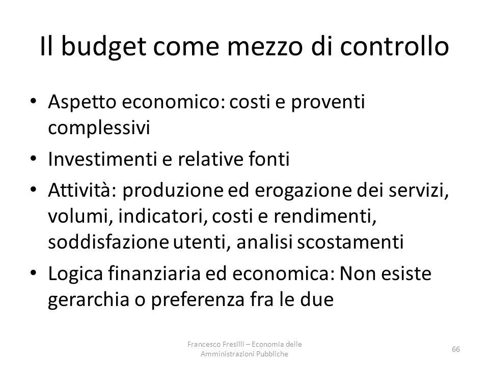 Il budget come mezzo di controllo