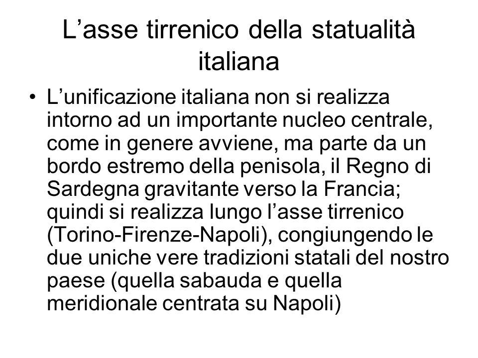 L'asse tirrenico della statualità italiana