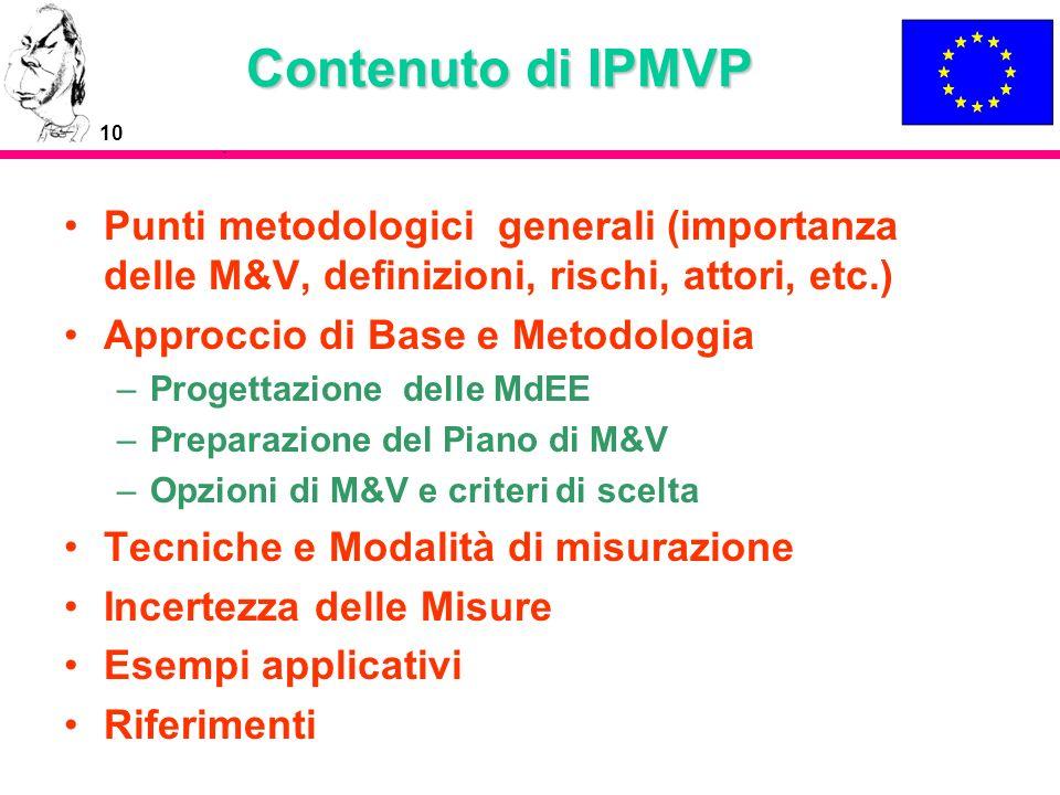 Contenuto di IPMVP Punti metodologici generali (importanza delle M&V, definizioni, rischi, attori, etc.)