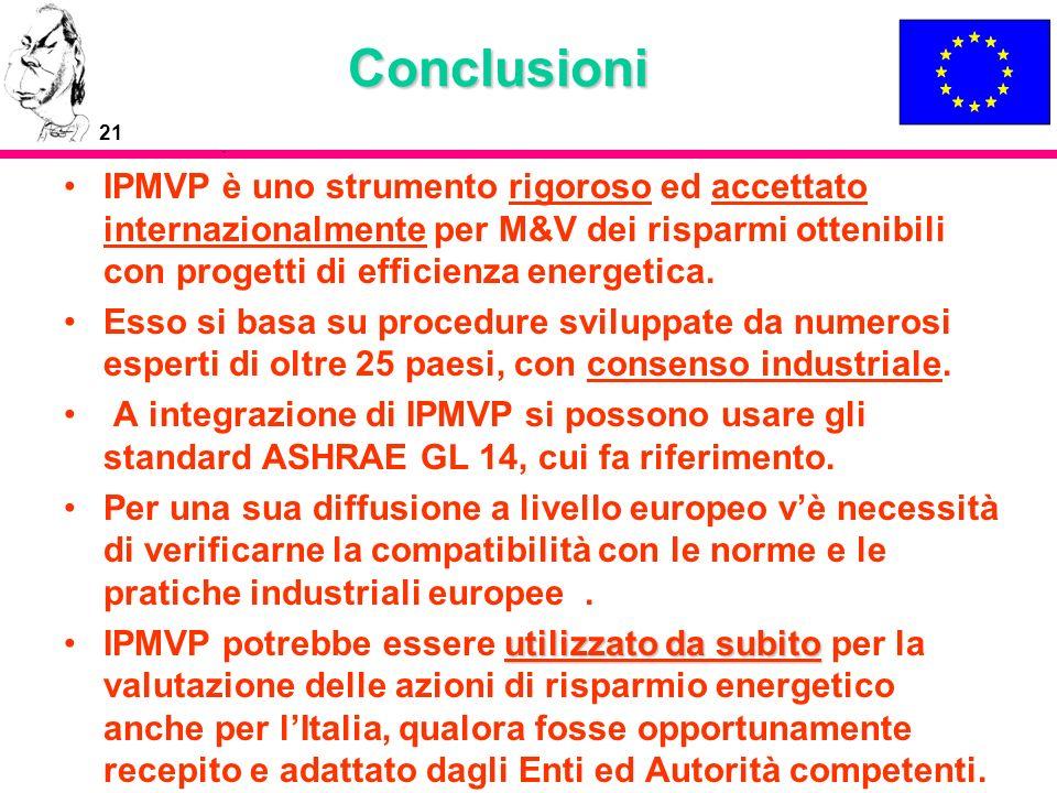 Conclusioni IPMVP è uno strumento rigoroso ed accettato internazionalmente per M&V dei risparmi ottenibili con progetti di efficienza energetica.