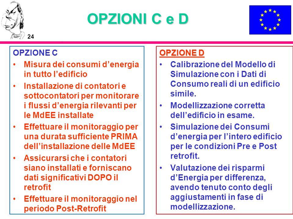 OPZIONI C e D OPZIONE C. Misura dei consumi d'energia in tutto l'edificio.