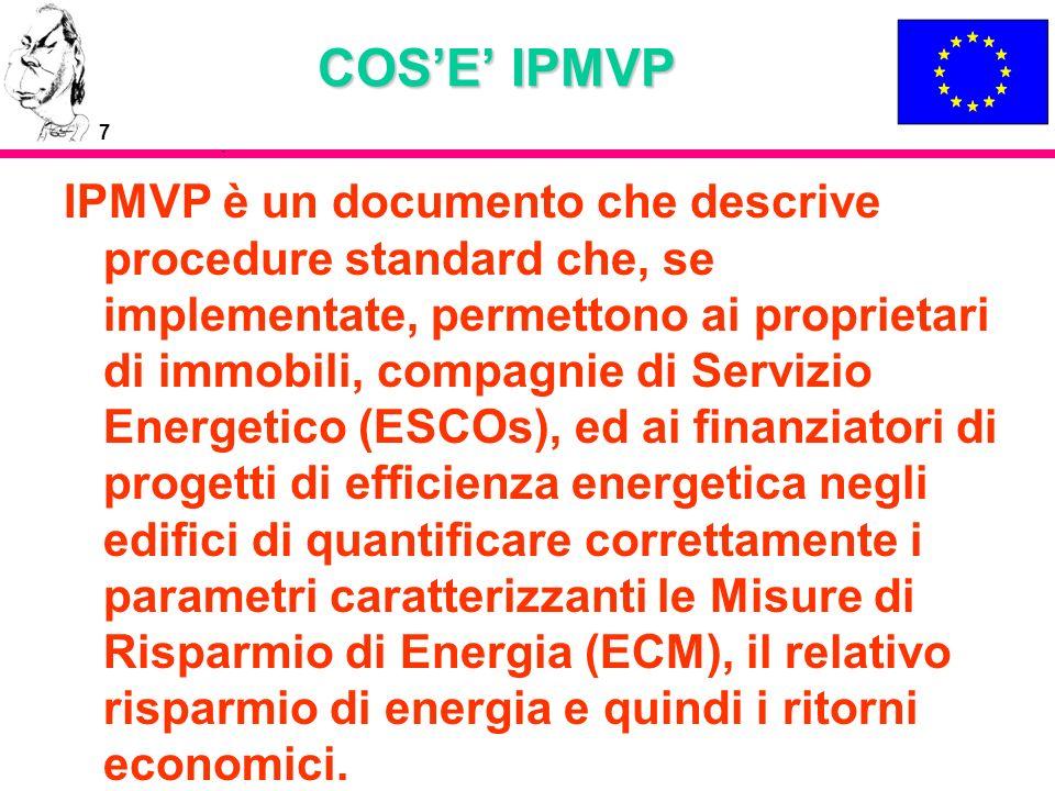 COS'E' IPMVP