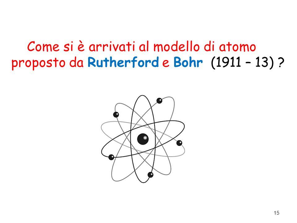 Come si è arrivati al modello di atomo proposto da Rutherford e Bohr (1911 – 13)