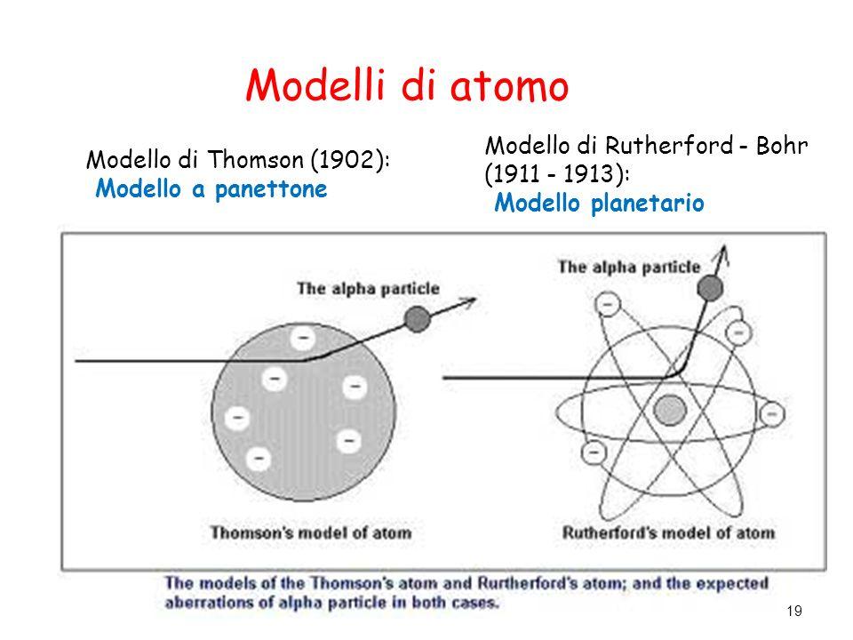 Modelli di atomo Modello di Rutherford - Bohr (1911 - 1913):