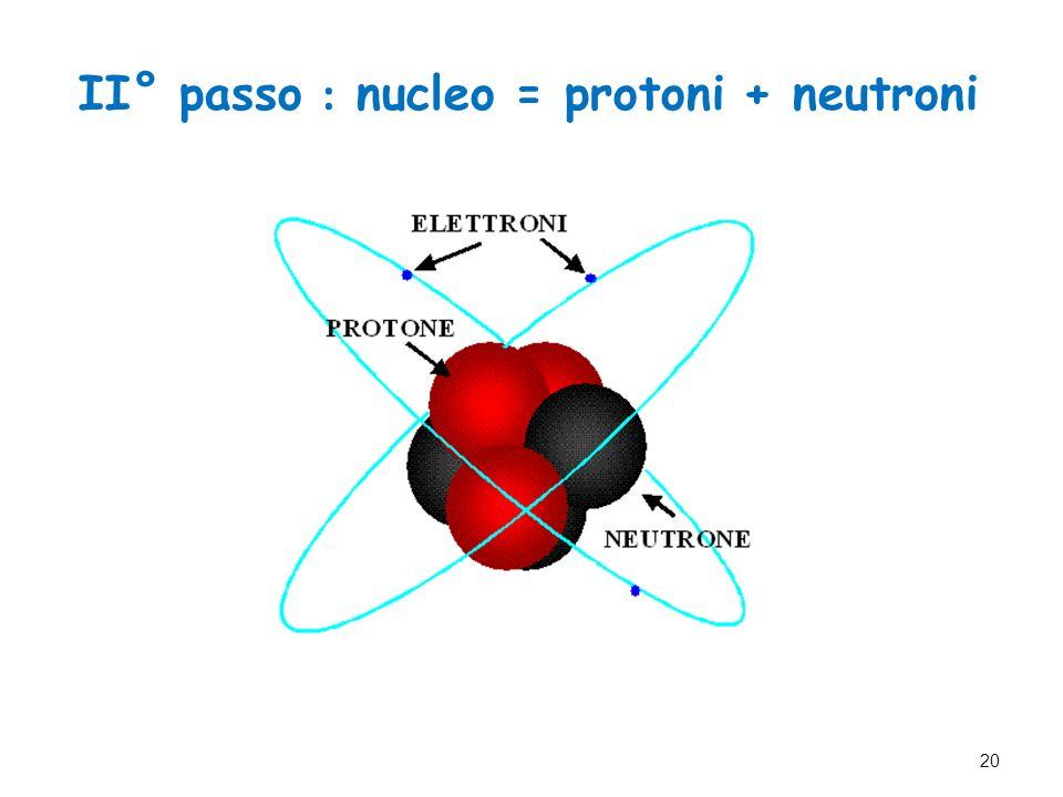 II° passo : nucleo = protoni + neutroni
