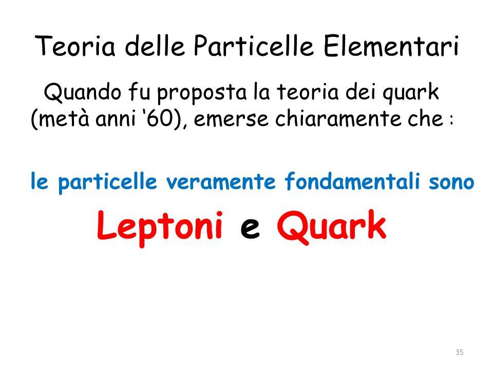 Teoria delle Particelle Elementari