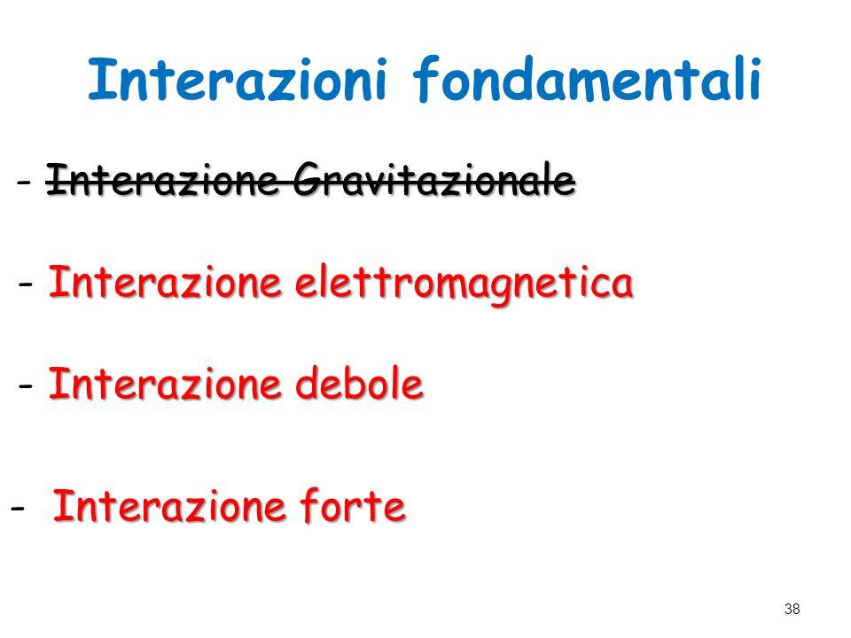 Interazioni fondamentali