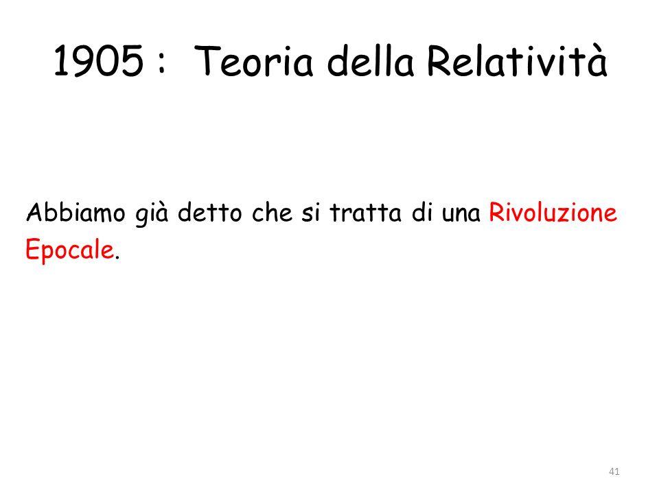 1905 : Teoria della Relatività