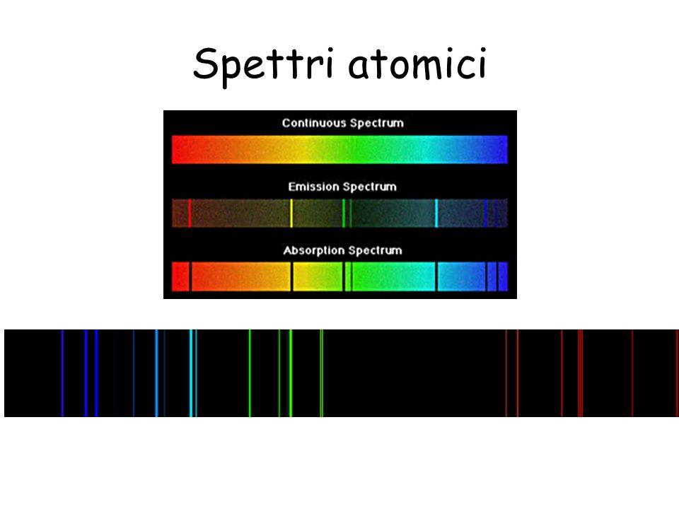 Spettri atomici