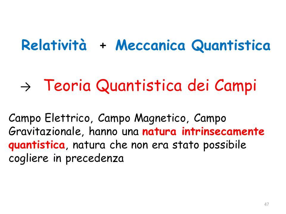 Relatività + Meccanica Quantistica