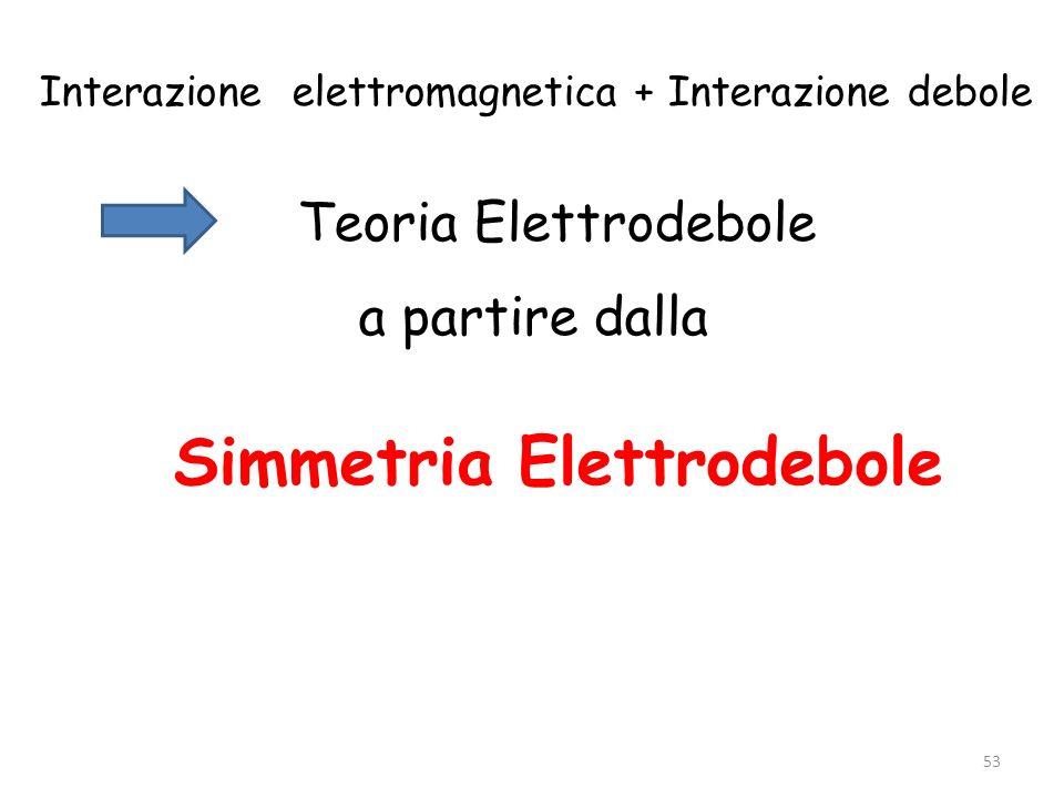 Interazione elettromagnetica + Interazione debole