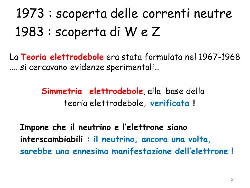 1973 : scoperta delle correnti neutre